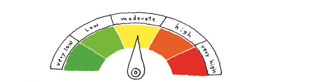 színvaksági tesztek